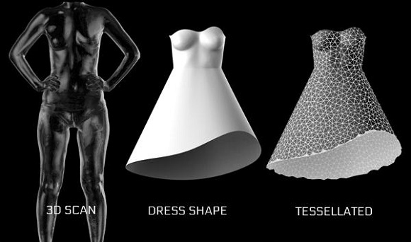 3D printed flowing dress created by Kinematics