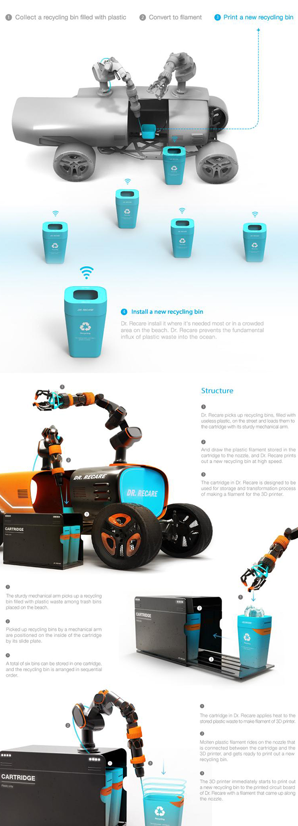 Automated 3D printing robot helps to keep beaches clean