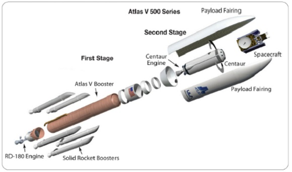 3D printers help to launch rockets into space