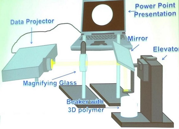 A teacher from Missouri develops a $20 PowerPoint 3D printer