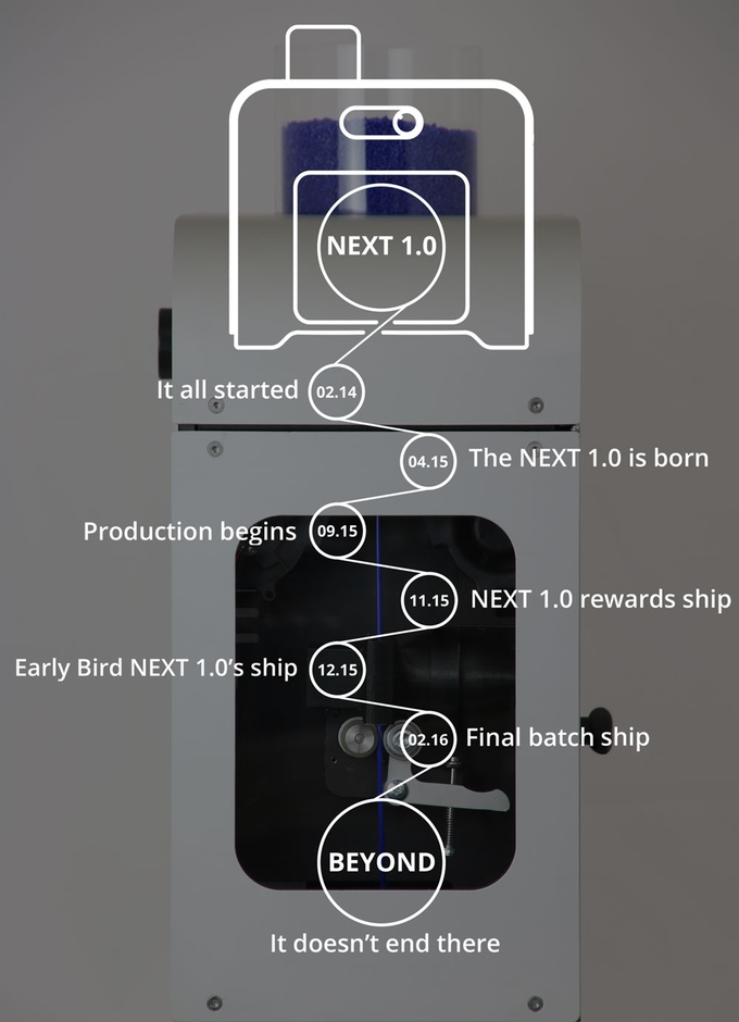 NEXT 1.0 high end filament Extruder on Kickstarter