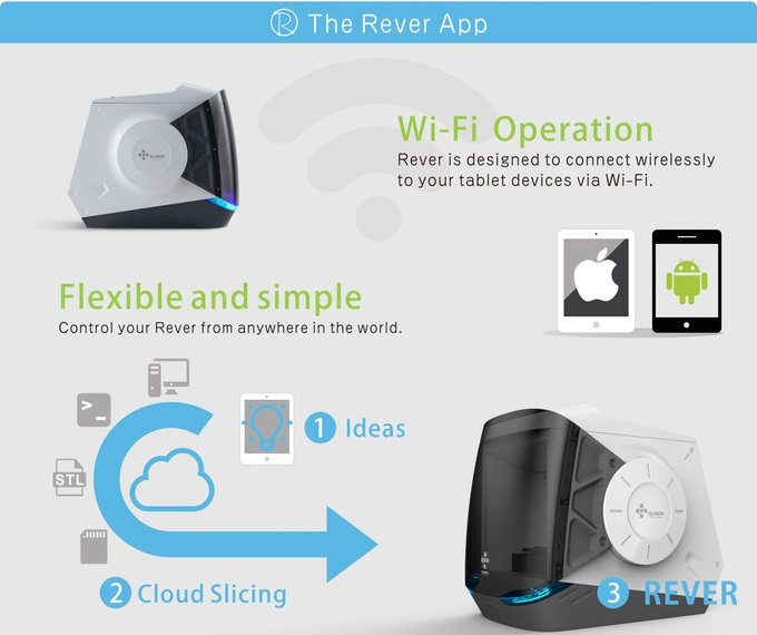 Qubea Introduces the Rever - the First Affordable 3D Printer for Kids