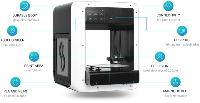 Skriware – One-click 3D Printer for Everyone
