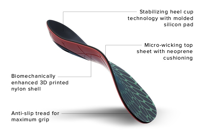Base Insoles 3D Printed By Wiivv To Fit Each Wearer Perfectly