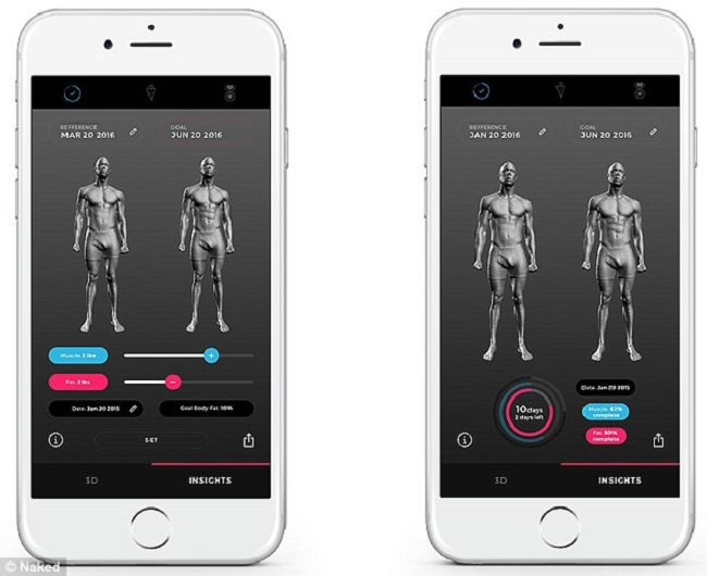 The Naked Truth Fitness Tracker